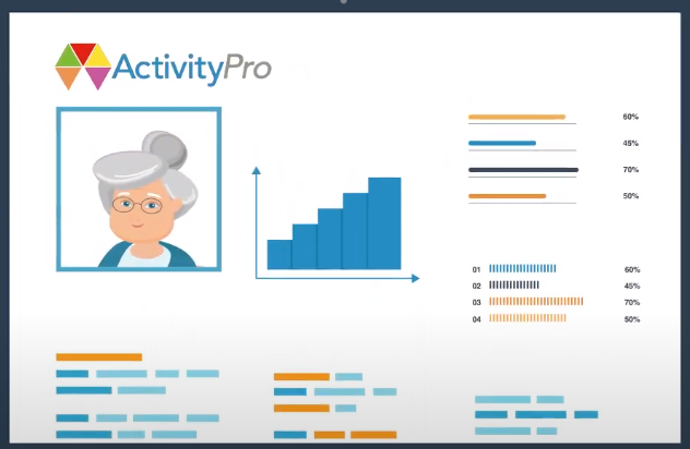 New software to manage resident life: <a href='https://www.activitypro.net/'>https://www.activitypro.net/</a>
